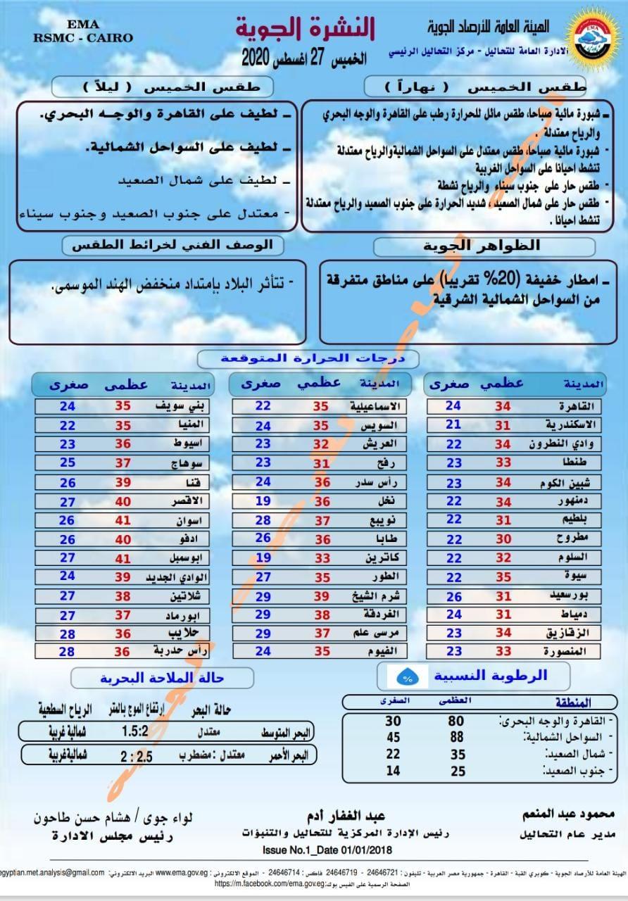 اخبار الطقس فى مصر الخميس 27 اغسطس 2020