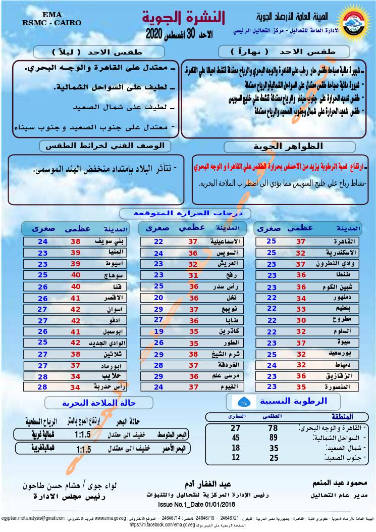 اخبار الطقس فى مصر الاحد 30 اغسطس 2020
